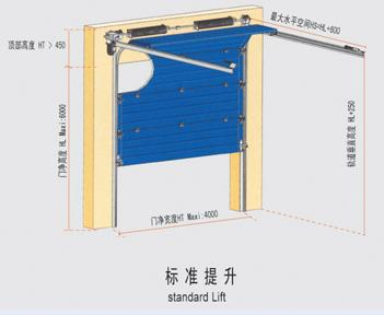 Sectional Standard Lift Door